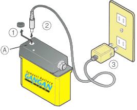 FB1600の充電方法